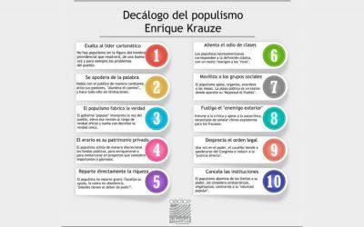 Decálogo del Populismo / Enrique Krauze
